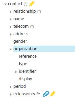 organization element